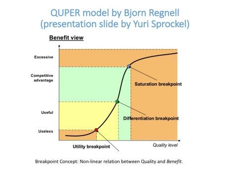 quper-model